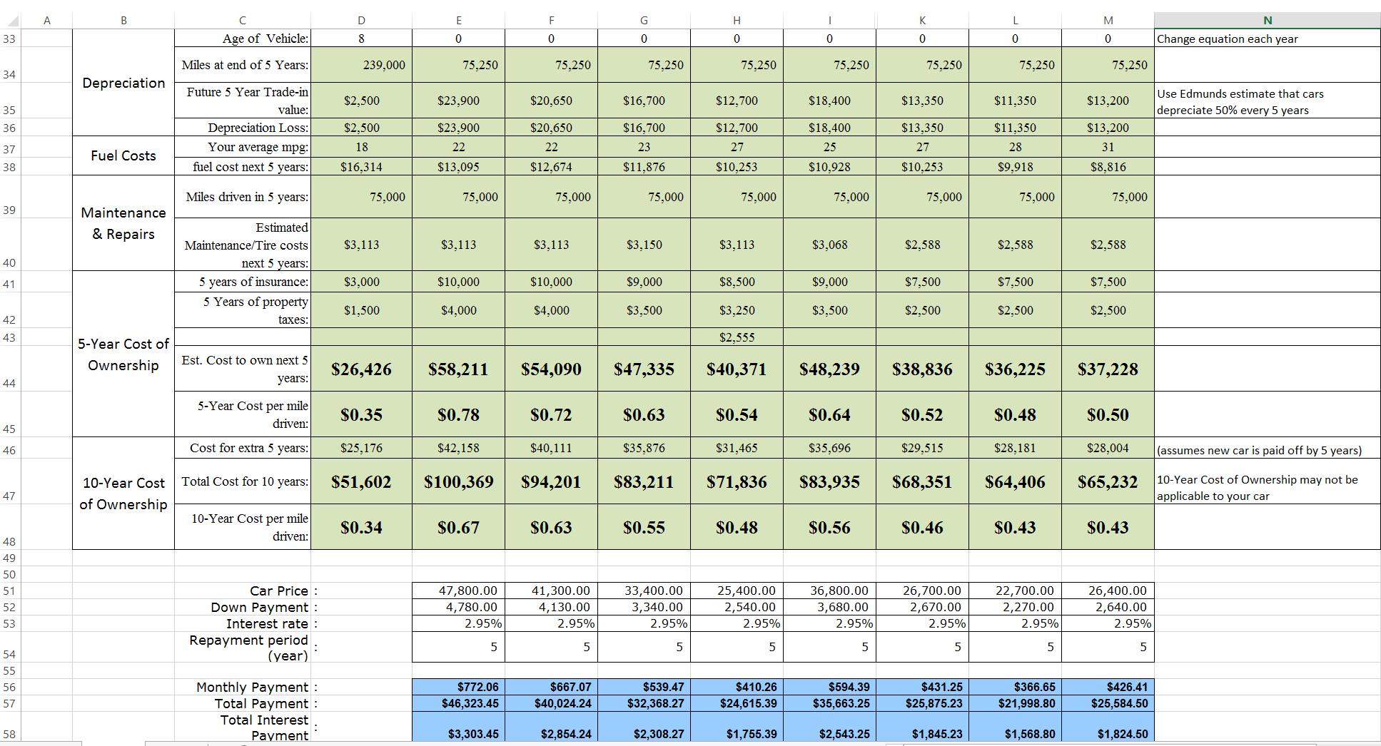 Energy Savings Calculator Spreadsheet Printable Spreadshee