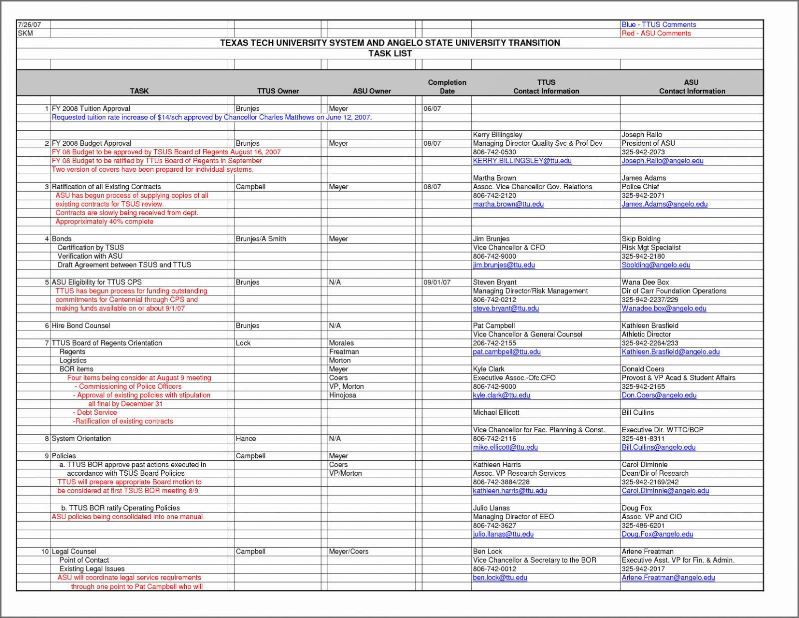 Estate Administration Spreadsheet With Regard To Estate