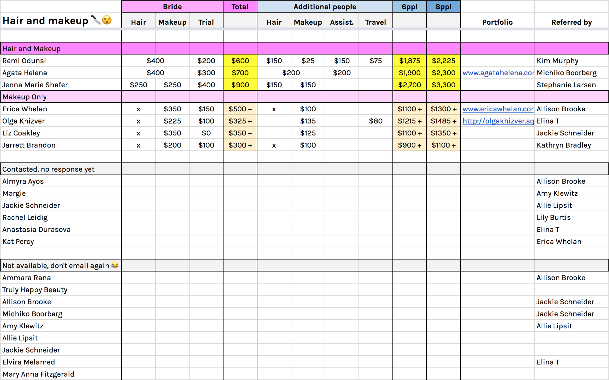 Event Venue Comparison Spreadsheet