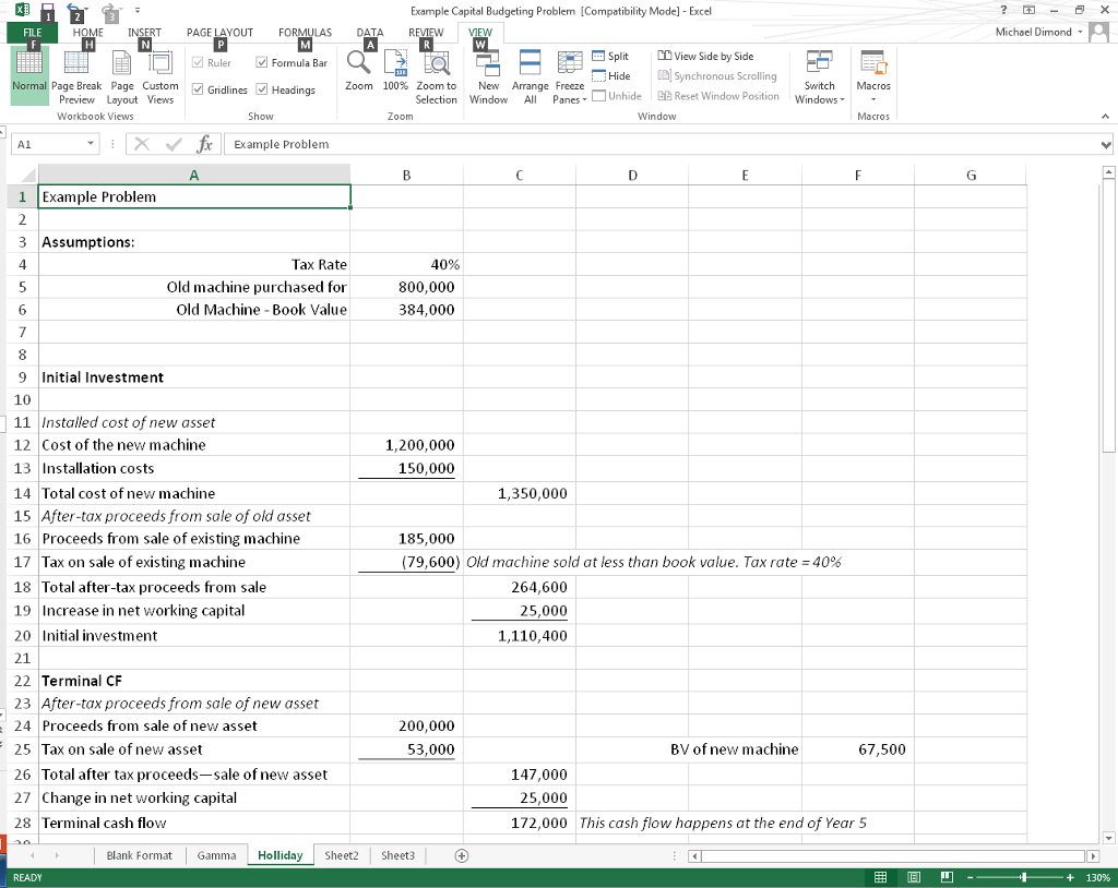 Example Of A Project Budget Spreadsheet Pertaining To