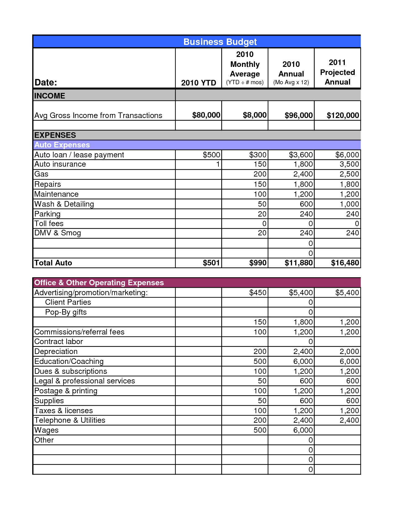 Example Of Business Budget Spreadsheet Spreadshee