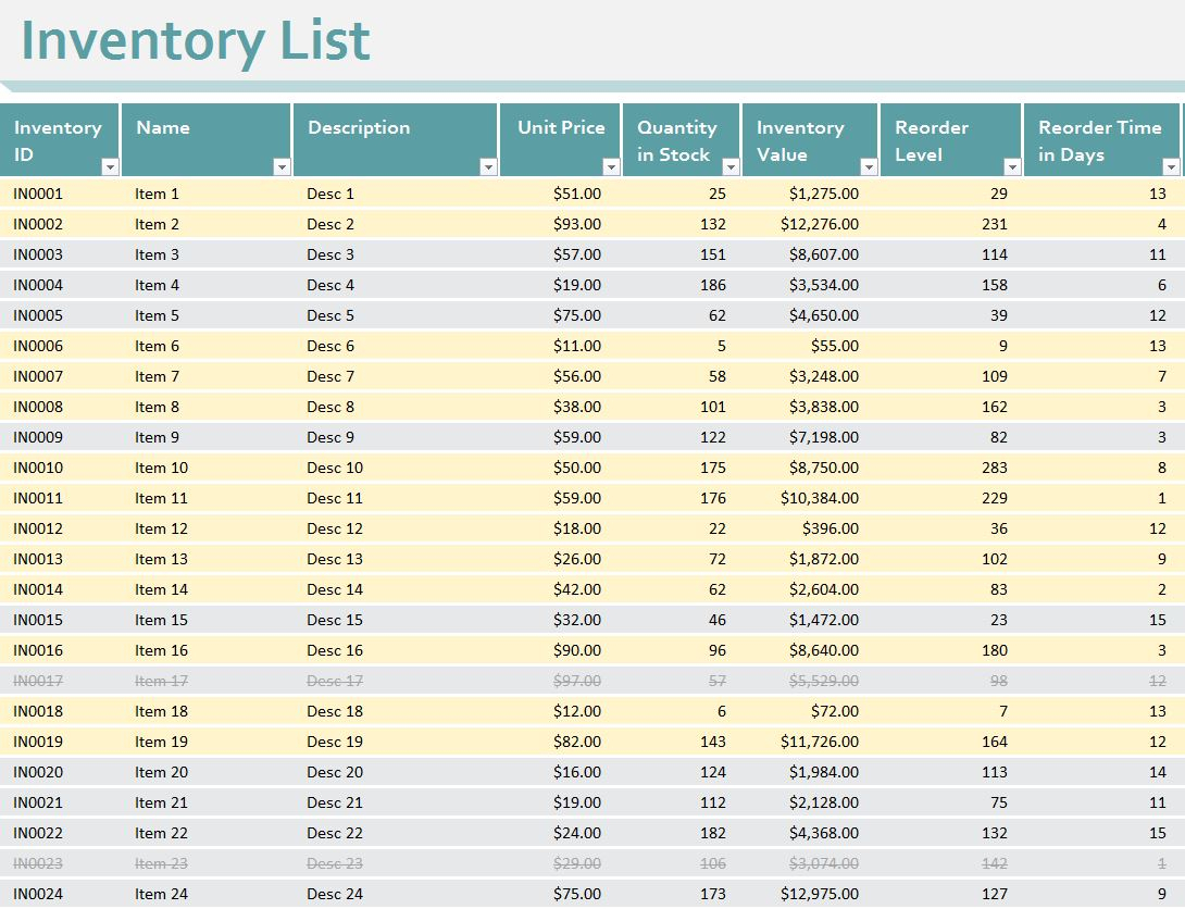 Excel Spreadsheet Coin Inventory Templates 1 Spreadshee Free Excel Spreadsheet Coin
