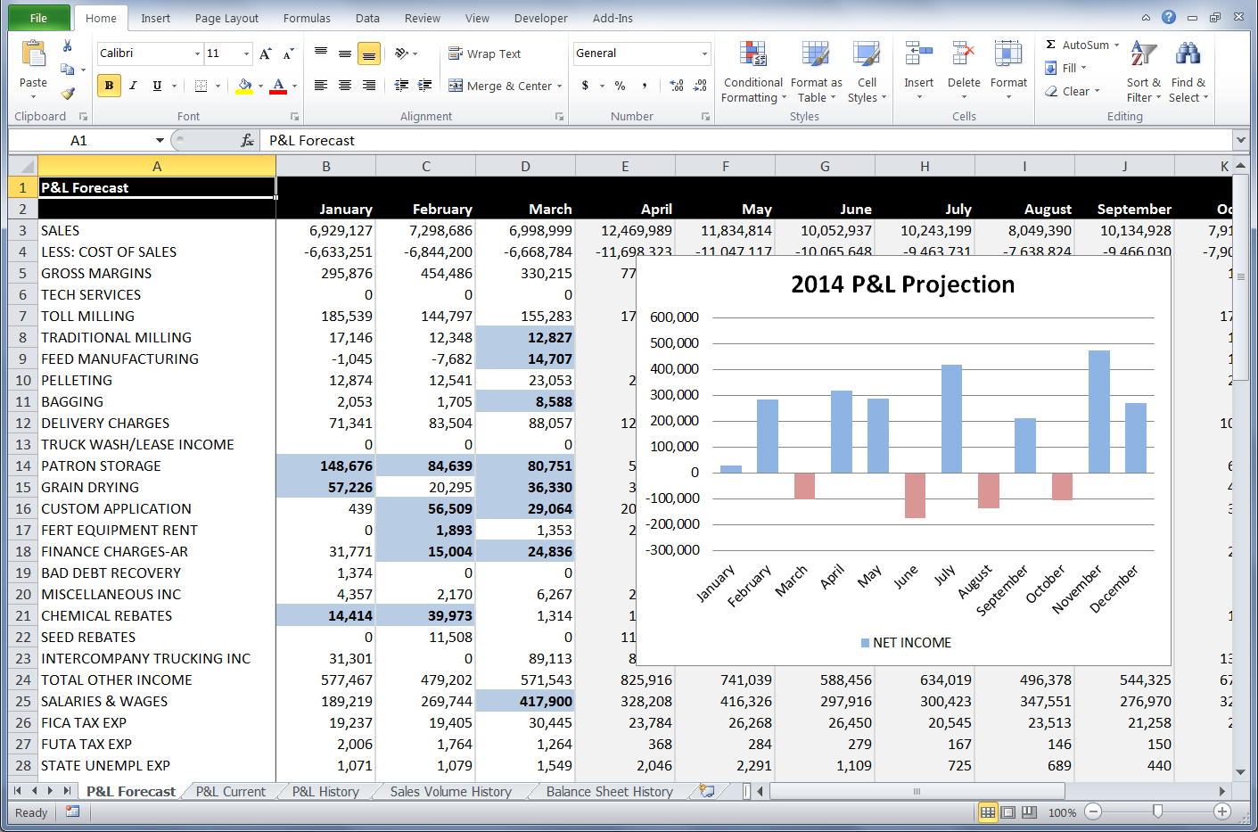 Excel Spreadsheet Examples For Students Spreadshee