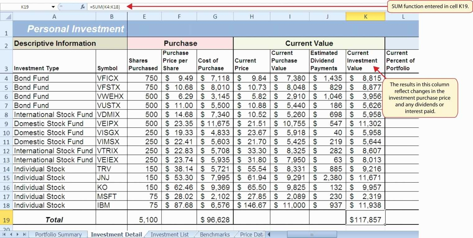 Excel Spreadsheet Examples Pertaining To Samples Of Excel