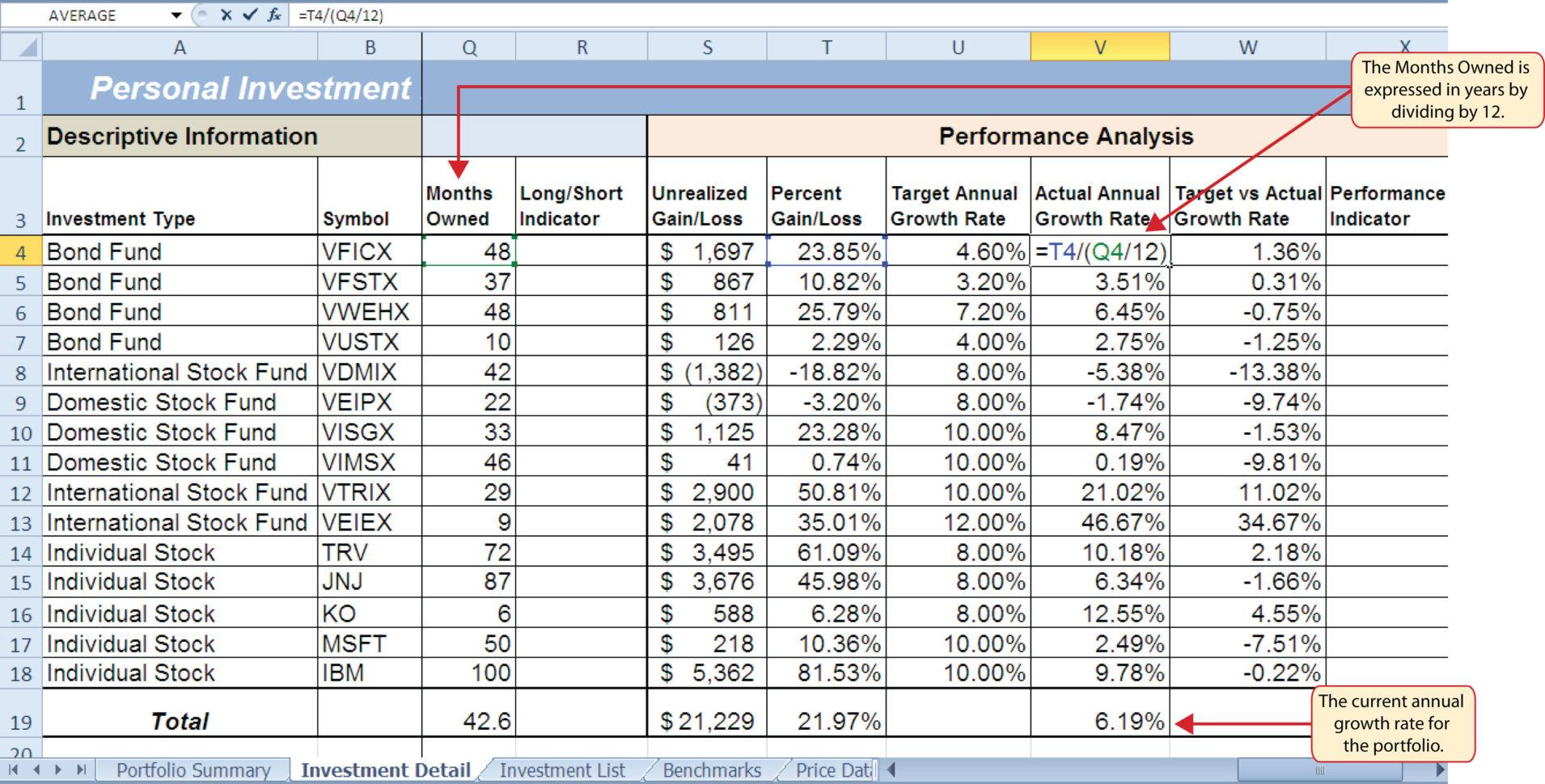 Excel Spreadsheet Formula Help Spreadsheet Downloa Excel