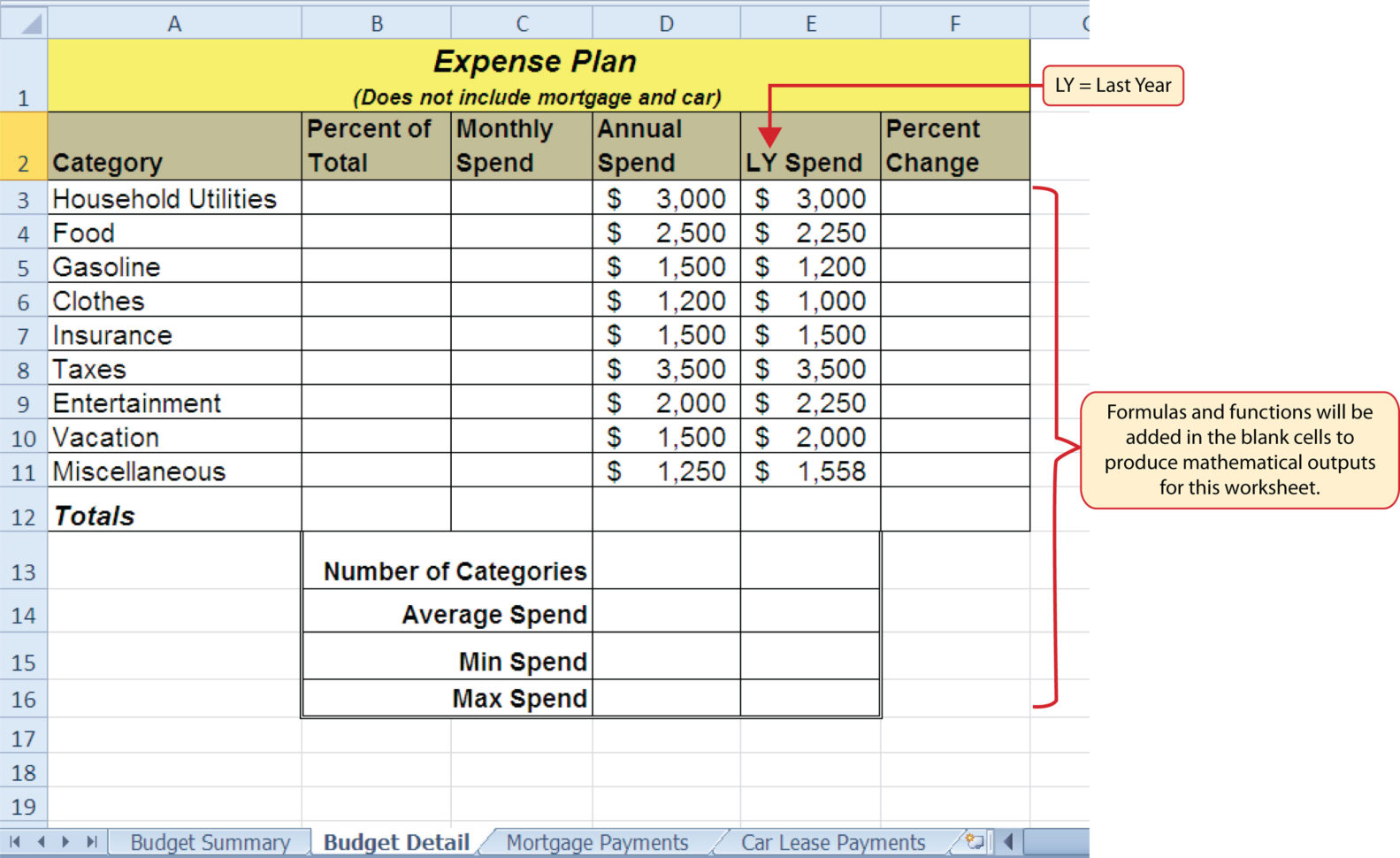 Excel Spreadsheet Formulas For Budgeting