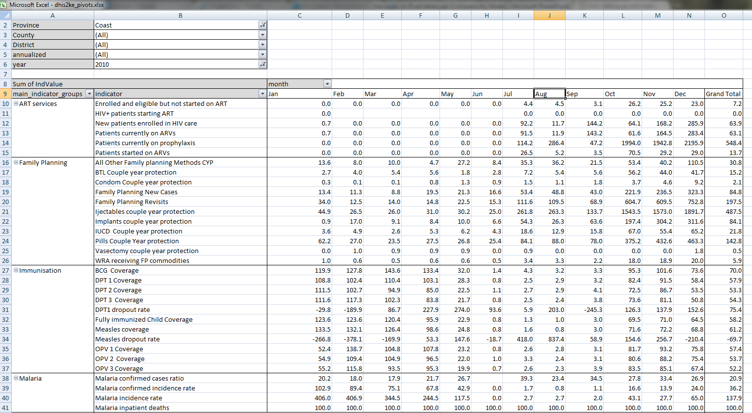 Excel Spreadsheet Practice Pivot Tables
