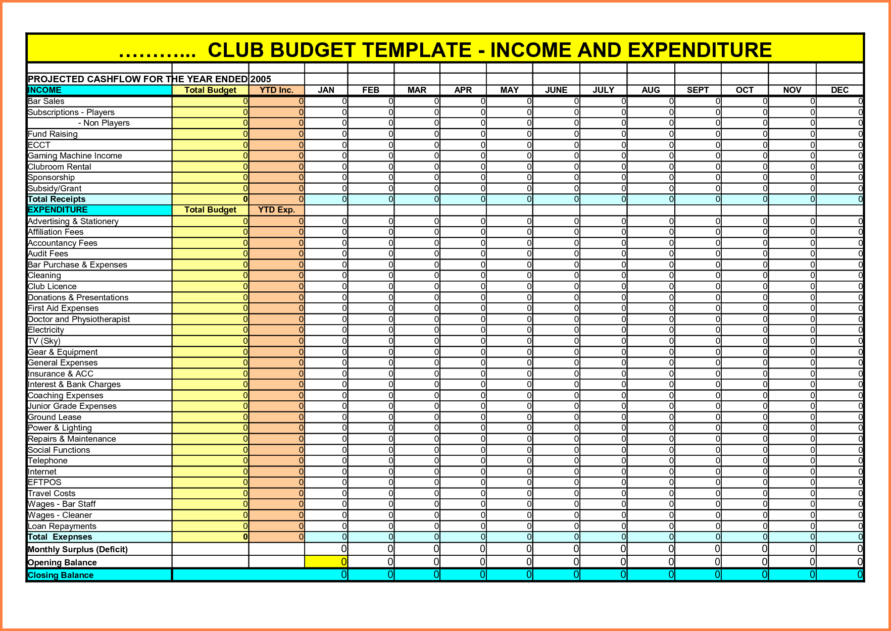 Expenditure Spreadsheet Regarding Business Expenditure