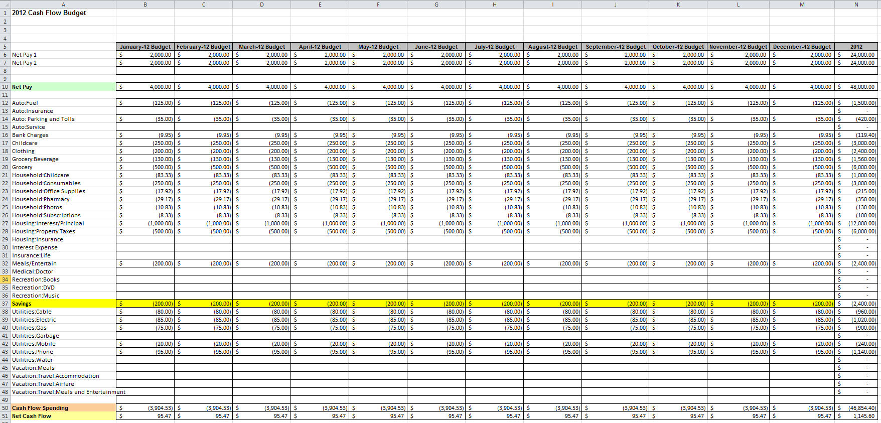 Family Cash Flow Spreadsheet