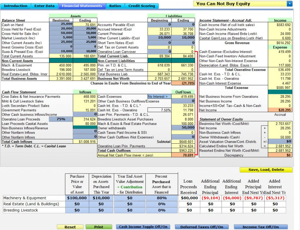 Farm Budget Spreadsheet In Cannotbuyequity Mt Example Of