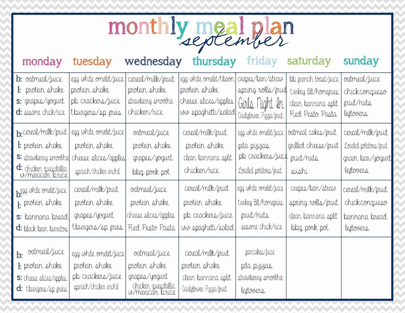 Fast Metabolismt Meal Plan Spreadsheet In Fast