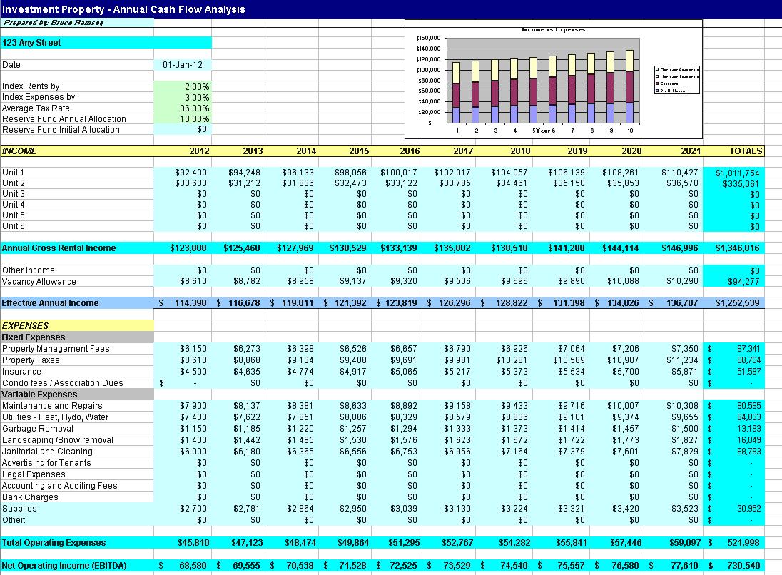 Financialysis Excel Spreadsheet Spreadsheet Downloa
