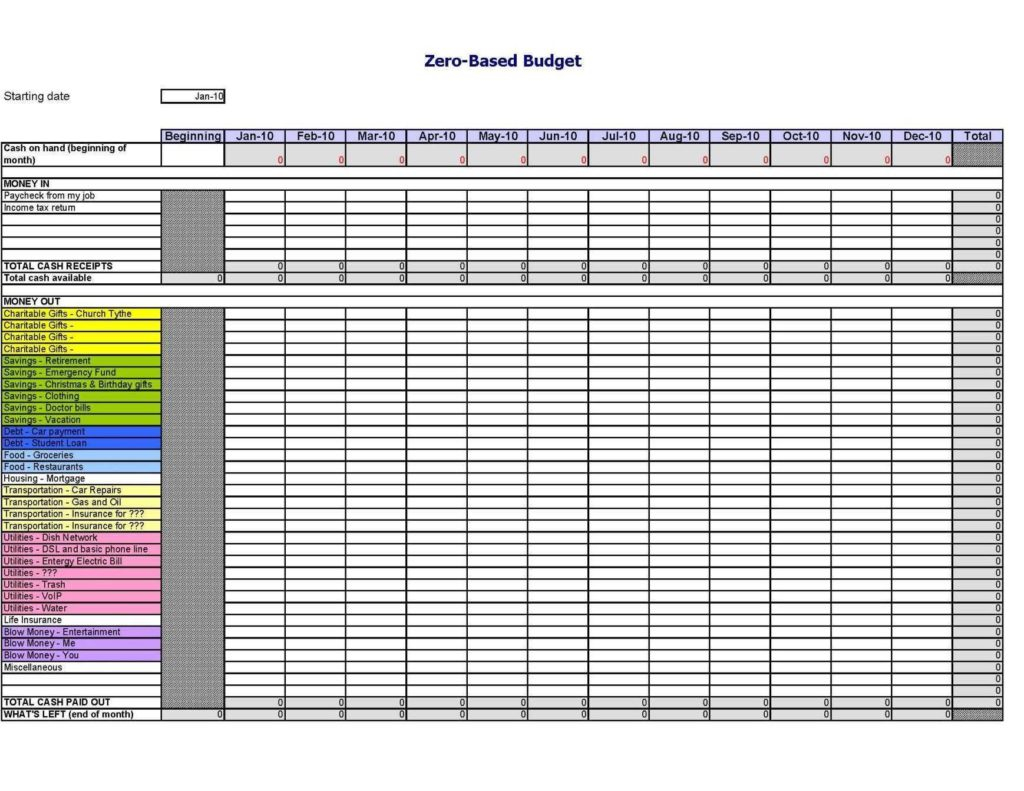 Financial Budget Spreadsheet Excel With Regard To