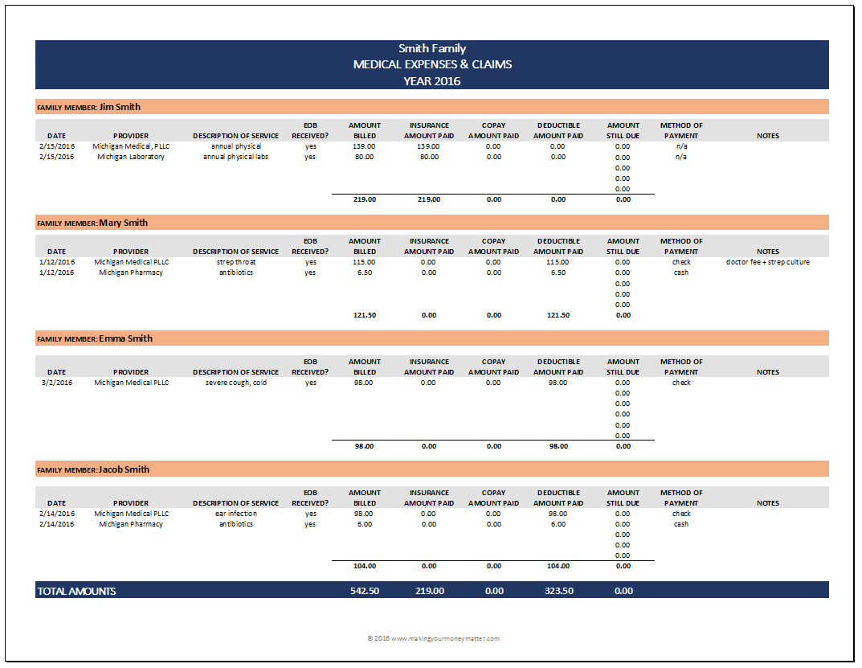 Financial Spreadsheet Example Spreadsheet Downloa