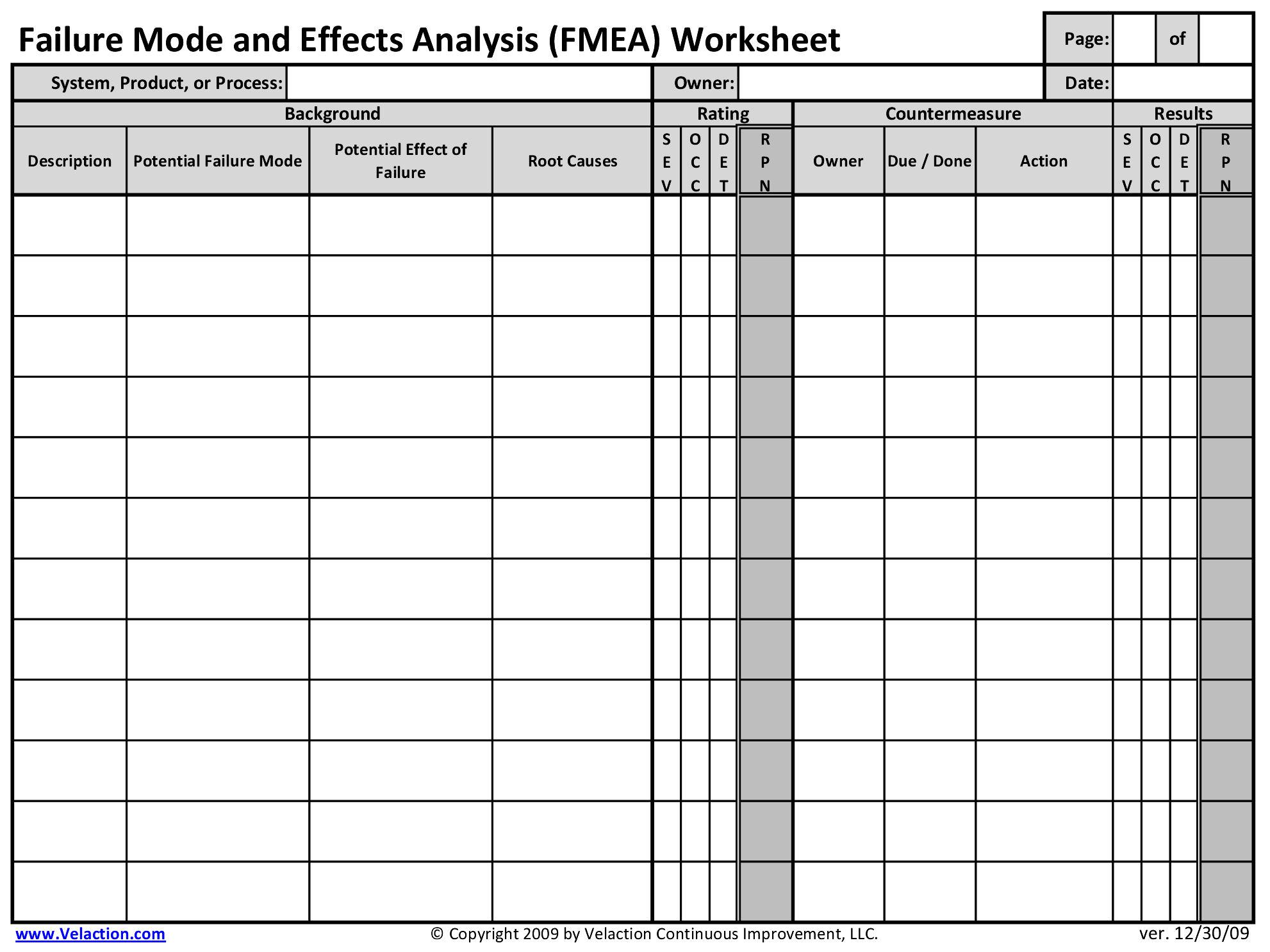 Fmea Spreadsheet With Regard To Fmea Spreadsheet