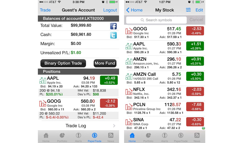 Forex Compound Interest Spreadsheet Spreadsheet Downloa