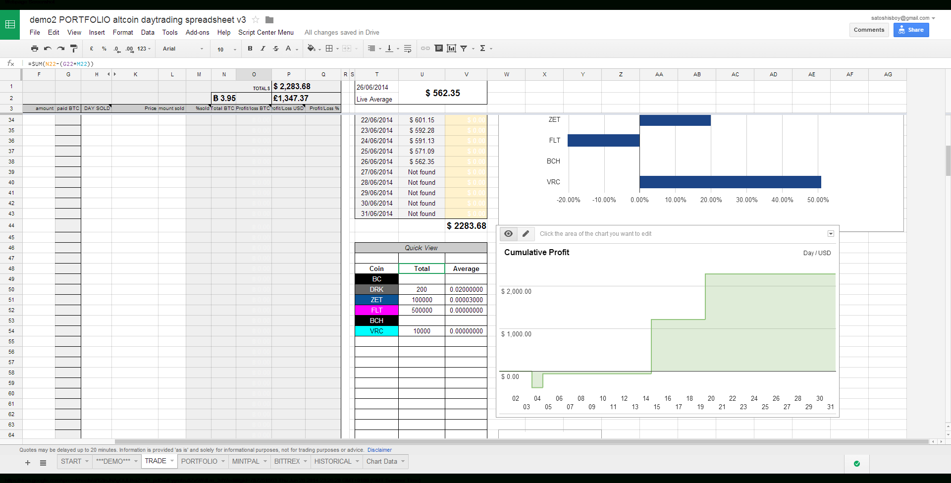 Nadex binary options spreadsheet sports betting math book