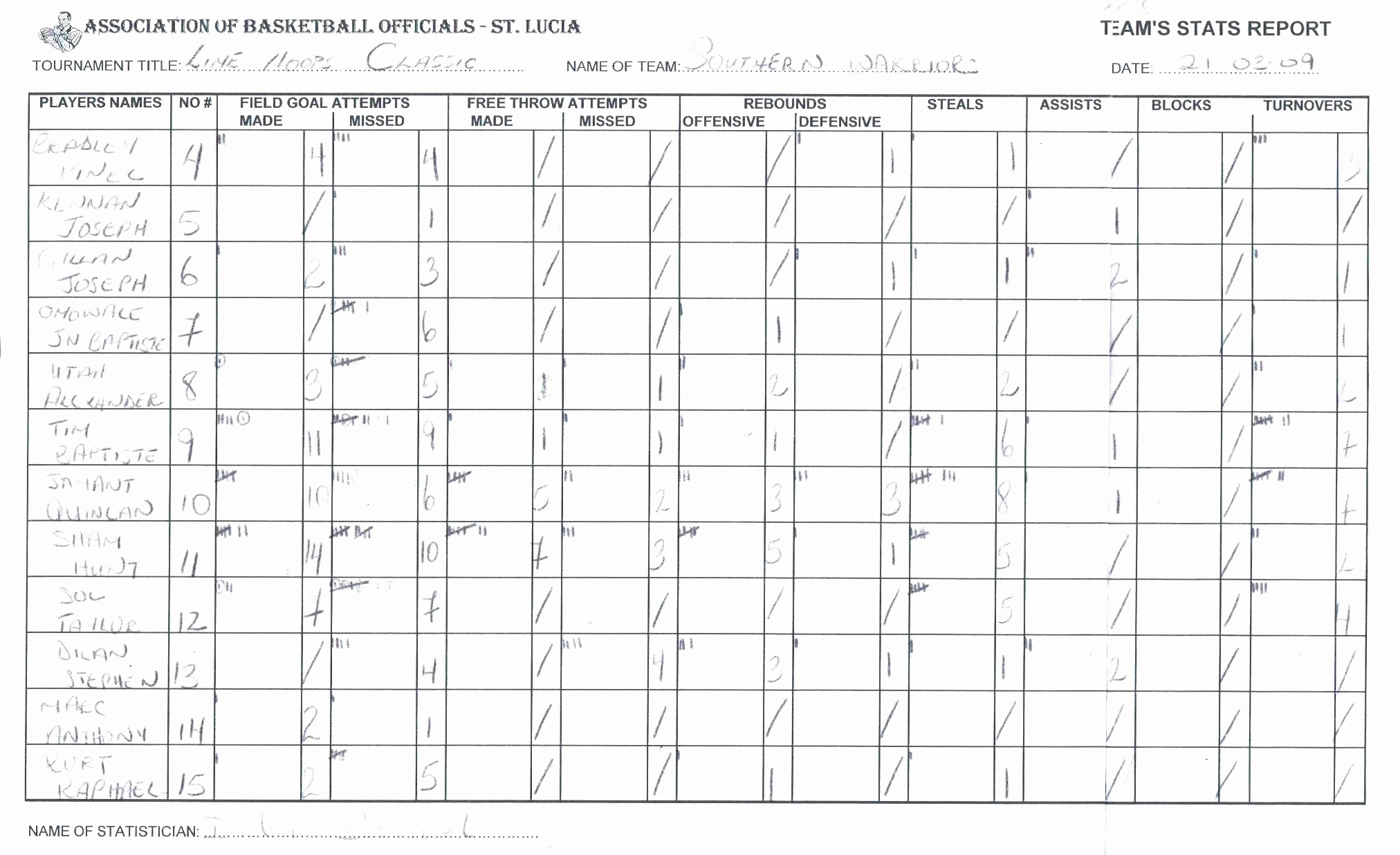 Free Baseball Stats Spreadsheet Spreadshee Free