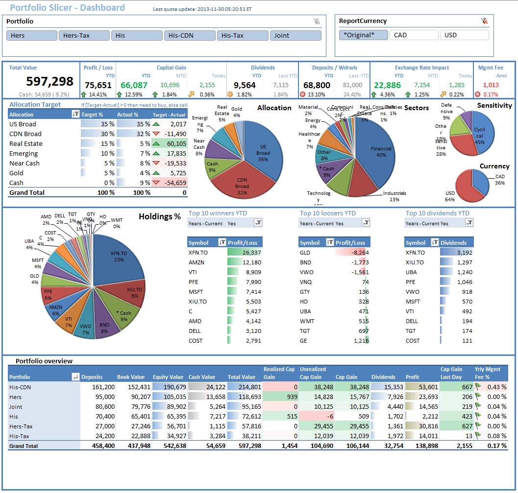 Free Excel Stock Tracking Spreadsheet Spreadsheet Downloa