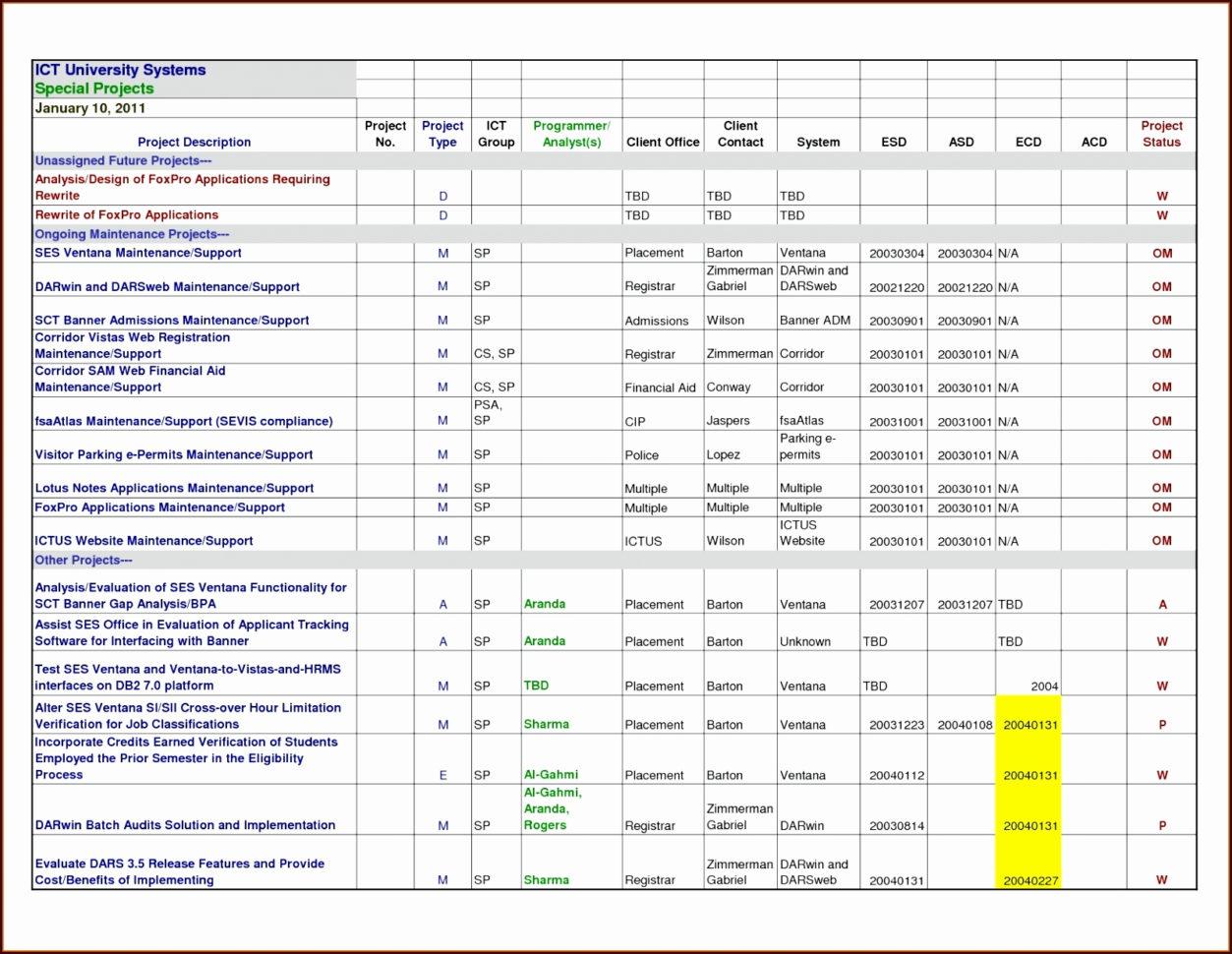 Free Ifta Mileage Spreadsheet Spreadshee Free Ifta