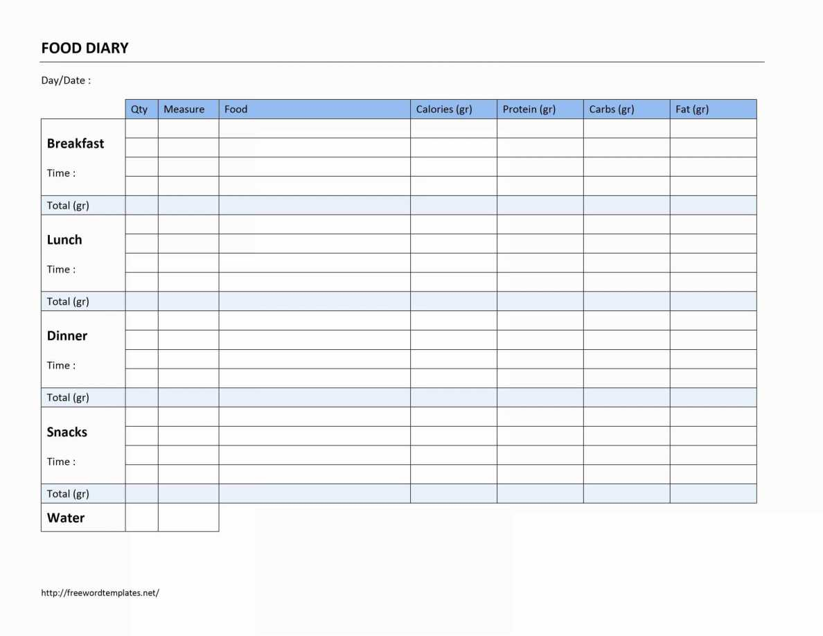 Free Recipe Costing Spreadsheet Spreadsheet Free
