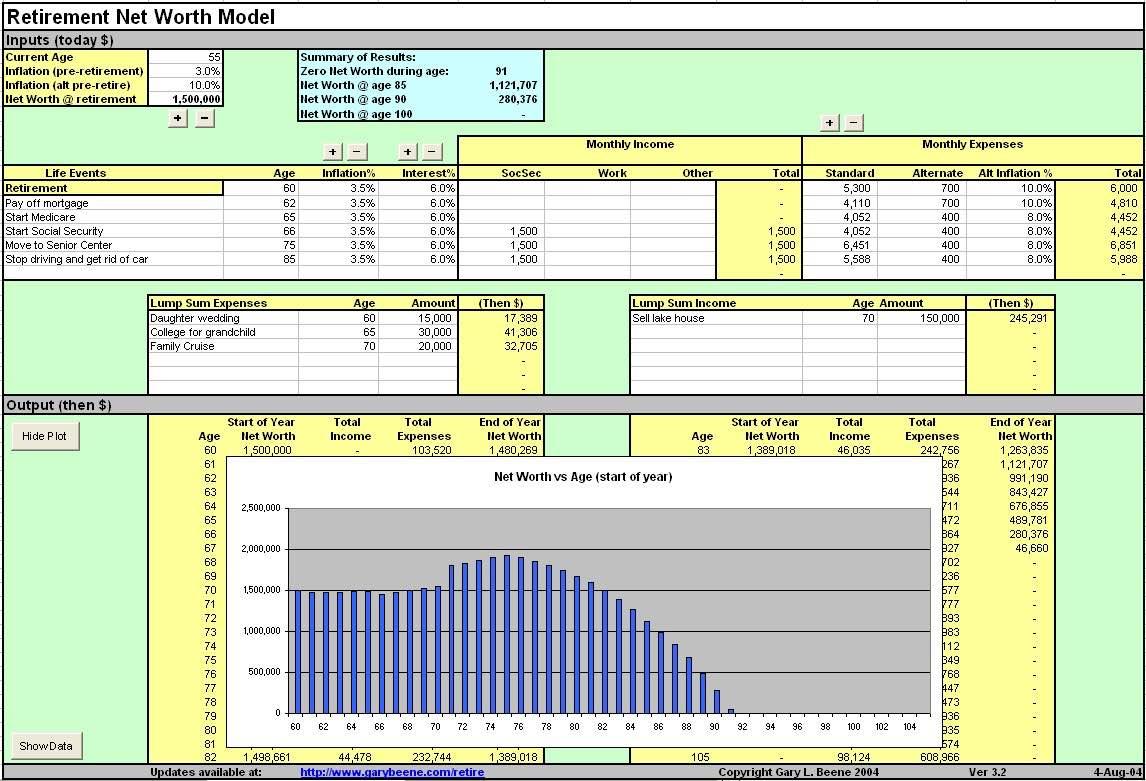 Free Retirement Calculator Excel Spreadsheet Spreadshee Free Retirement Calculator Excel