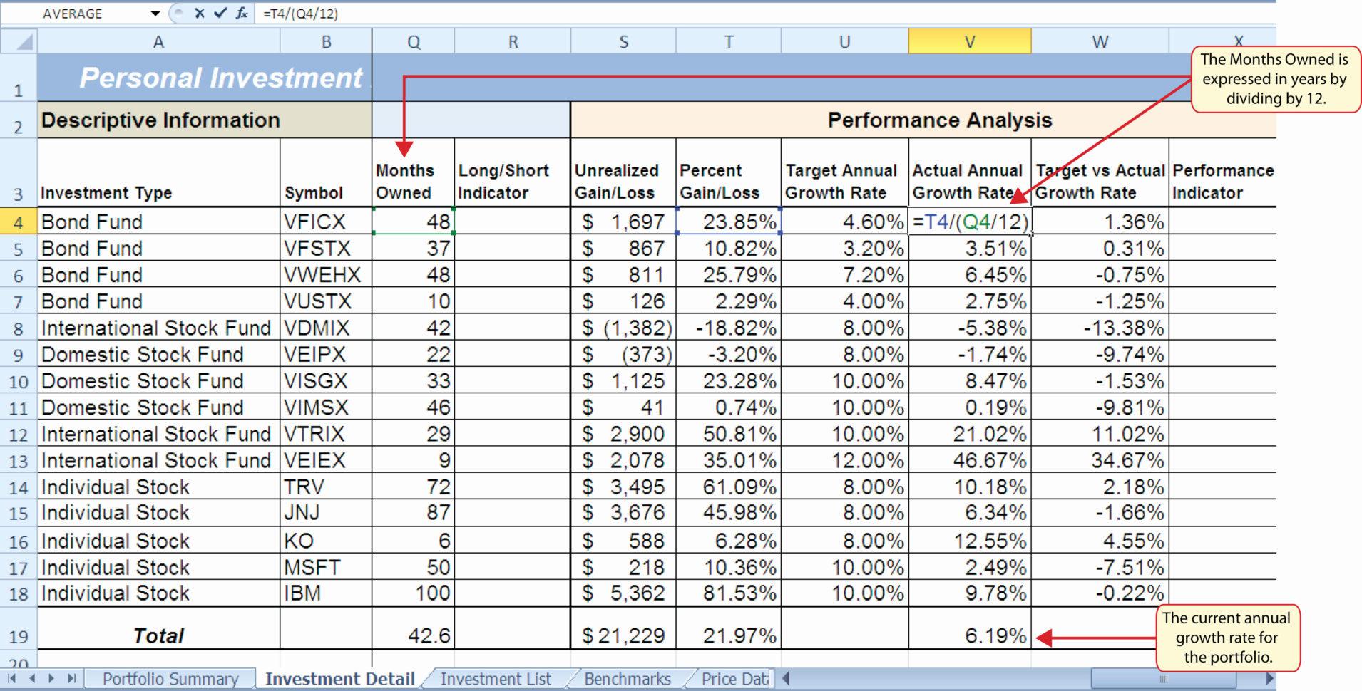 Free Share Portfolio Spreadsheet With Stock Portfolio