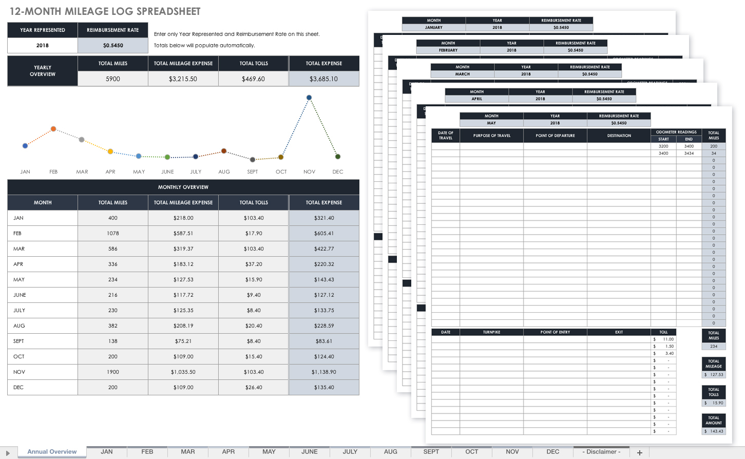 Fuel Spreadsheet Printable Spreadshee Fuel Spreadsheet Log Fuel Mileage Spreadsheet Fuel