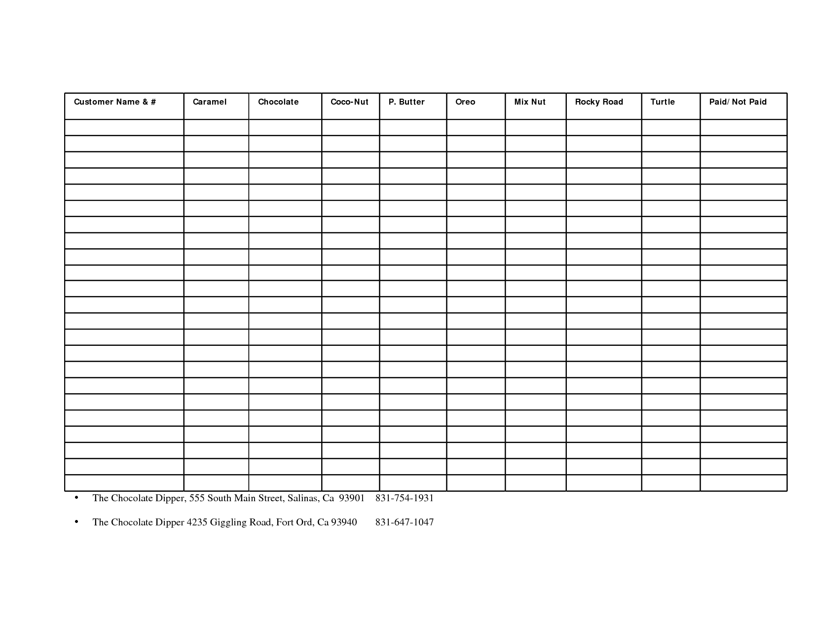 Fundraising Spreadsheet Template Within Best Photos Of Excel Fundraising Template Free Event