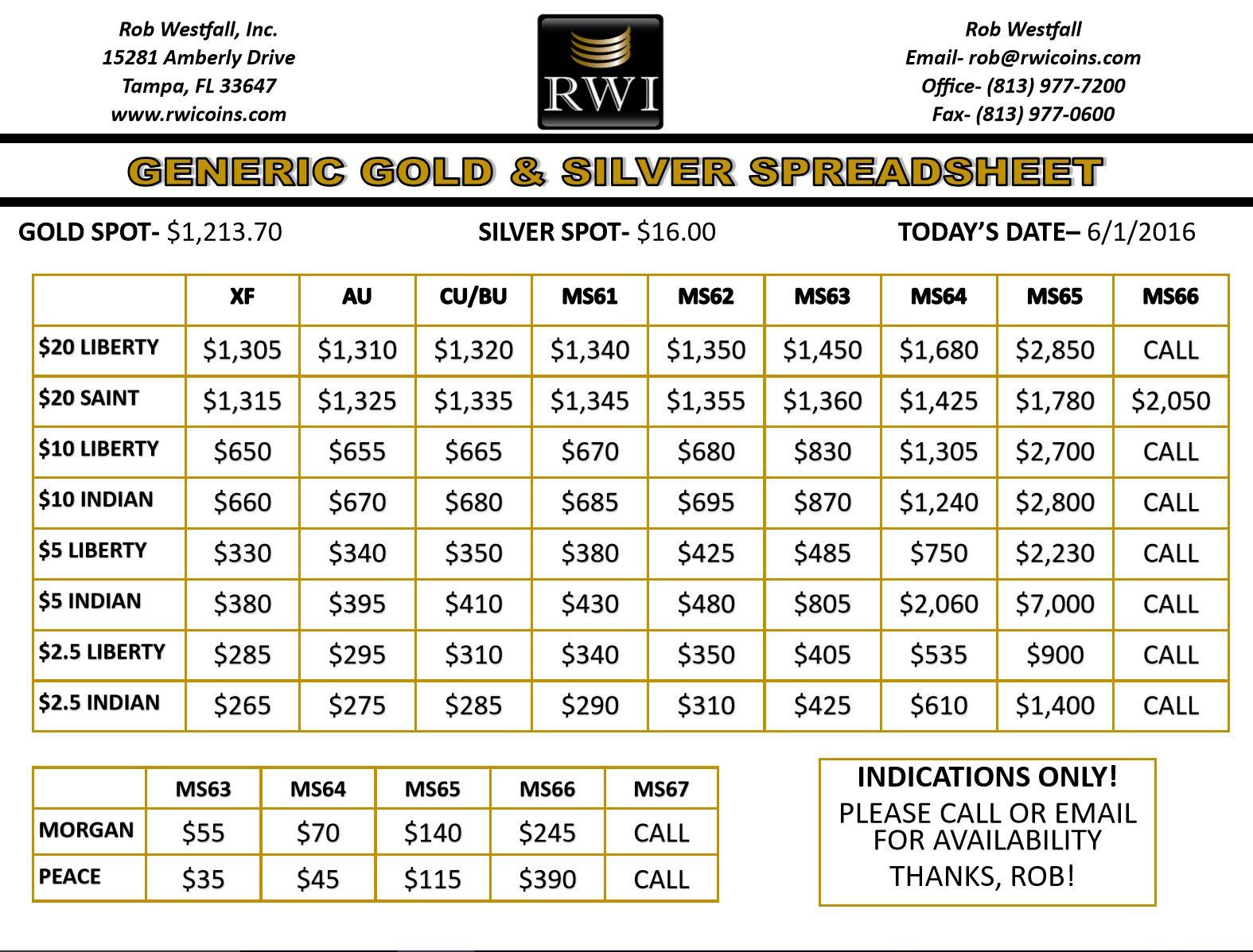 Generic Spreadsheet Within Rwi U S Gold Silver Db Excel
