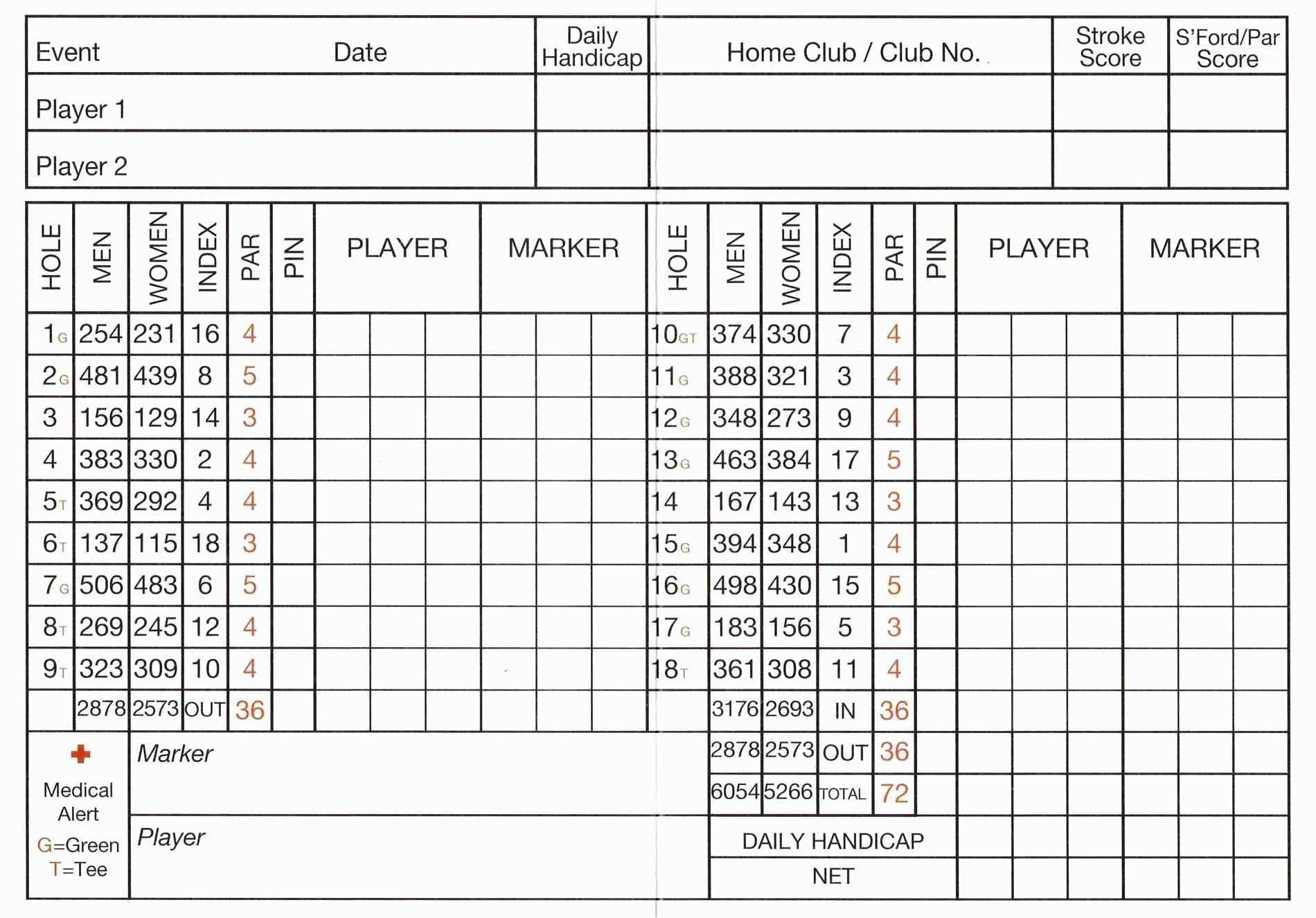 Golf Spreadsheet Template With Regard To Golf Handicap