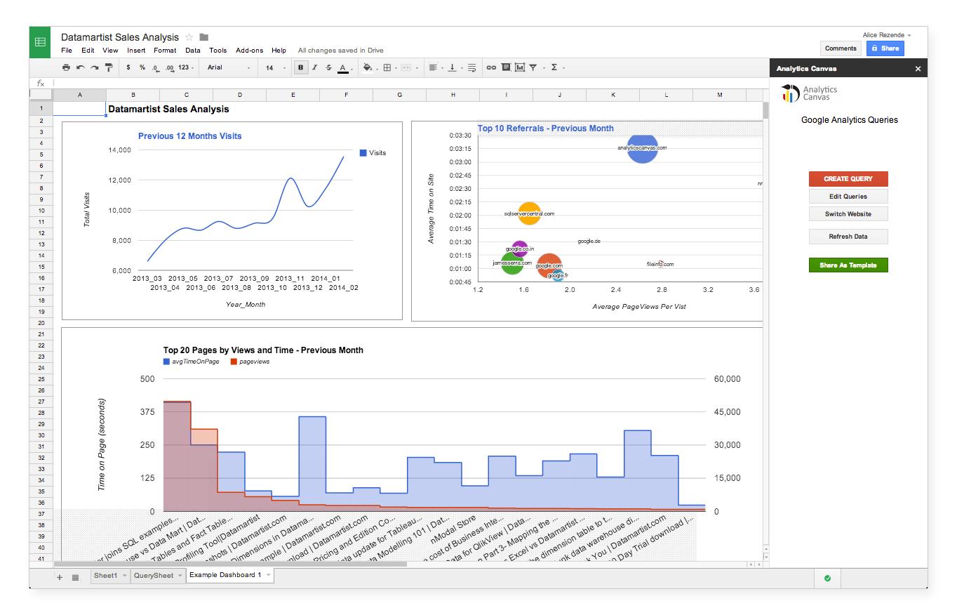 Spreadsheet Dashboard Inside Sheets Addon
