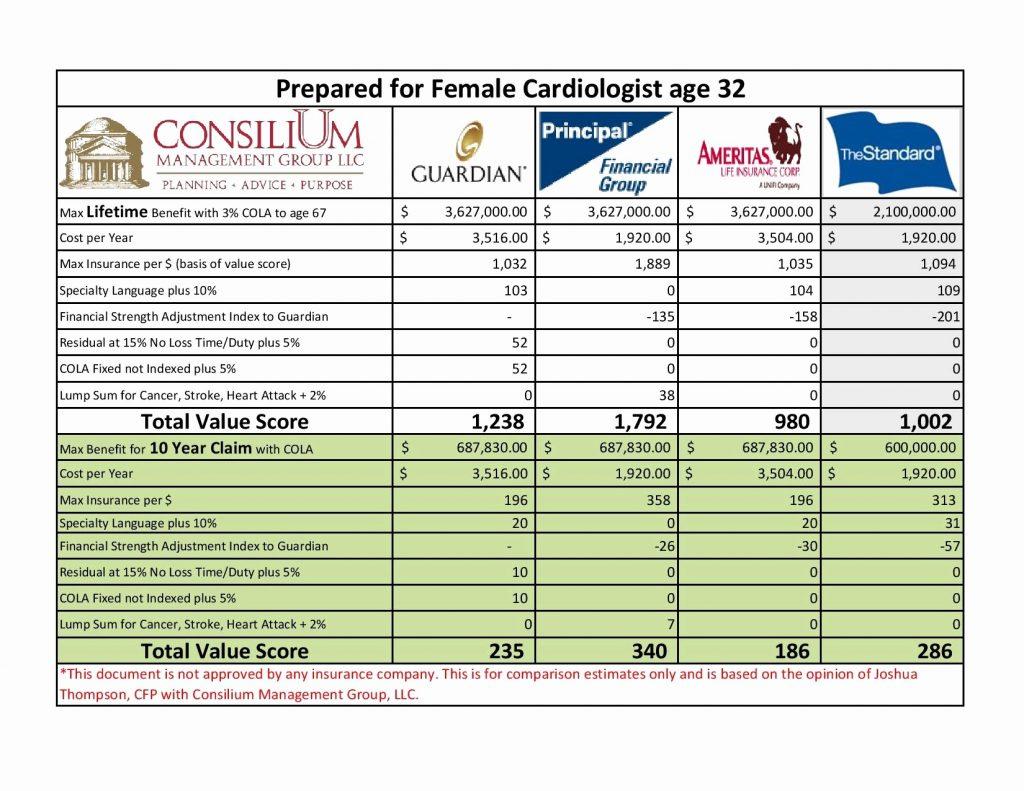 Health Plan Comparison Spreadsheet Spreadshee