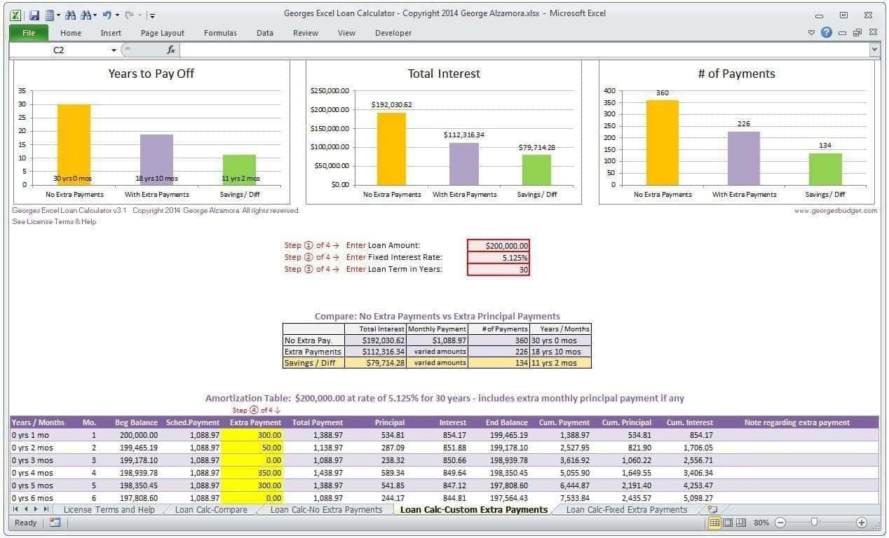 Heloc Spreadsheet Spreadsheet Download Heloc Spreadsheet Heloc Mortgage Accelerator Spreadsheet