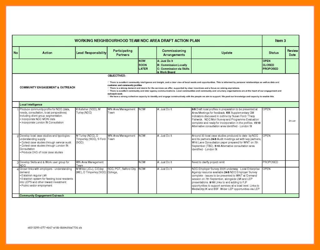 Hours Of Service Recap Spreadsheet Inside Payroll Report