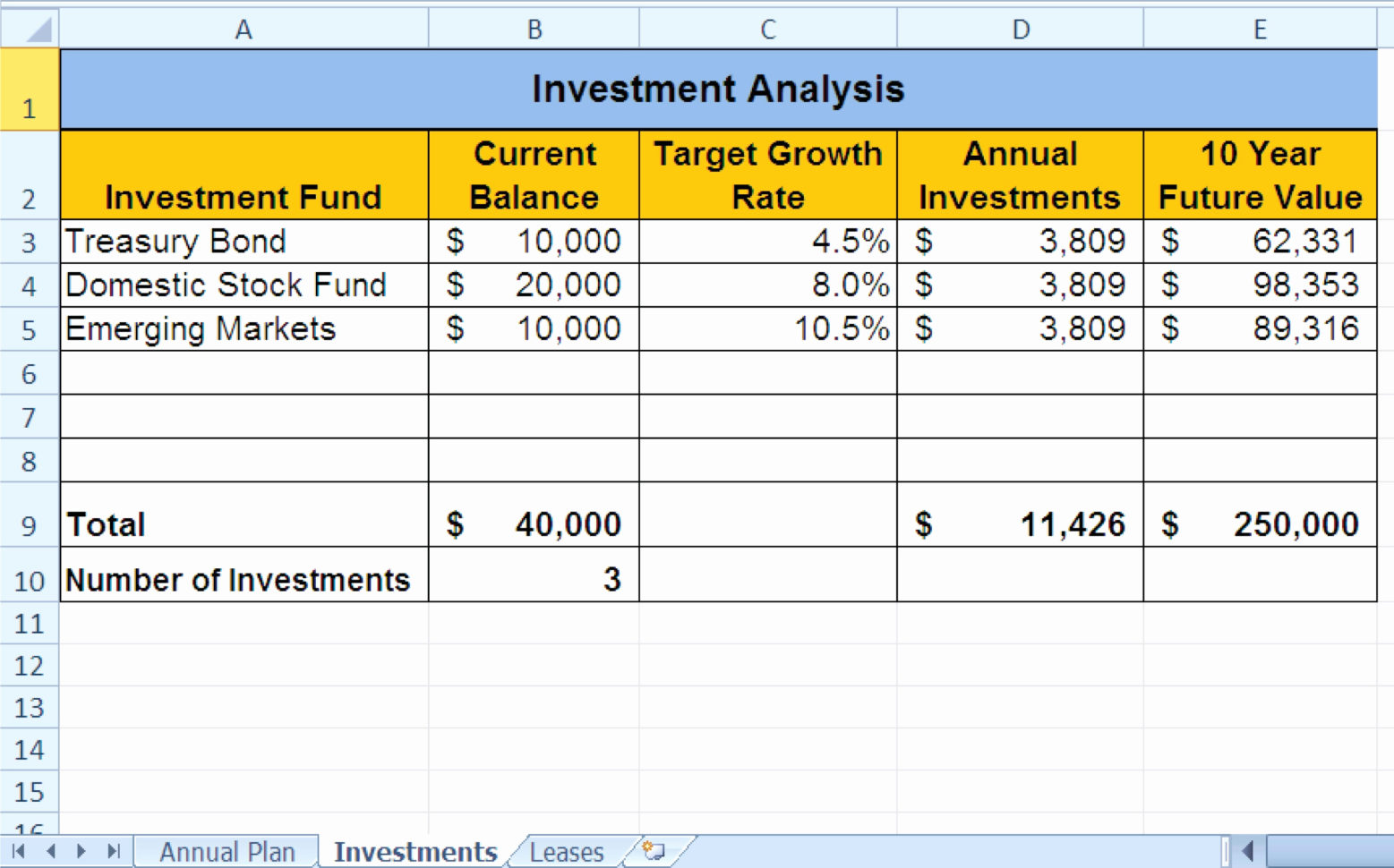 How To Make An Income And Expense Spreadsheet For Business