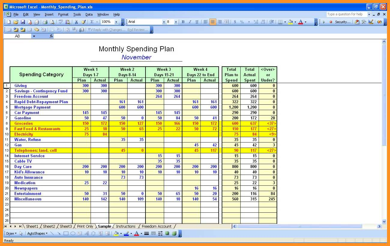 Project Time Management Plan Template Time Management Spreadsheet Template Inventory Ordering