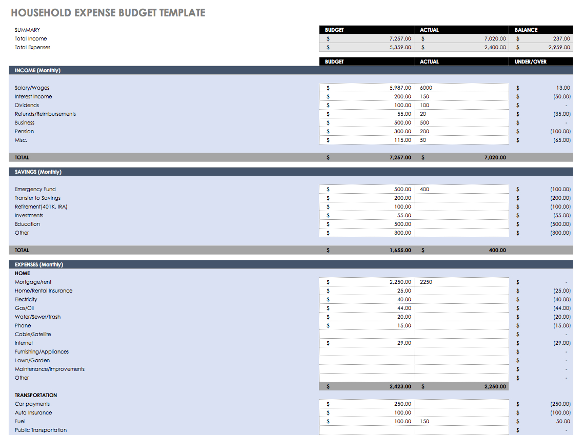 How To Set Up A Spreadsheet For Household Budget With Free