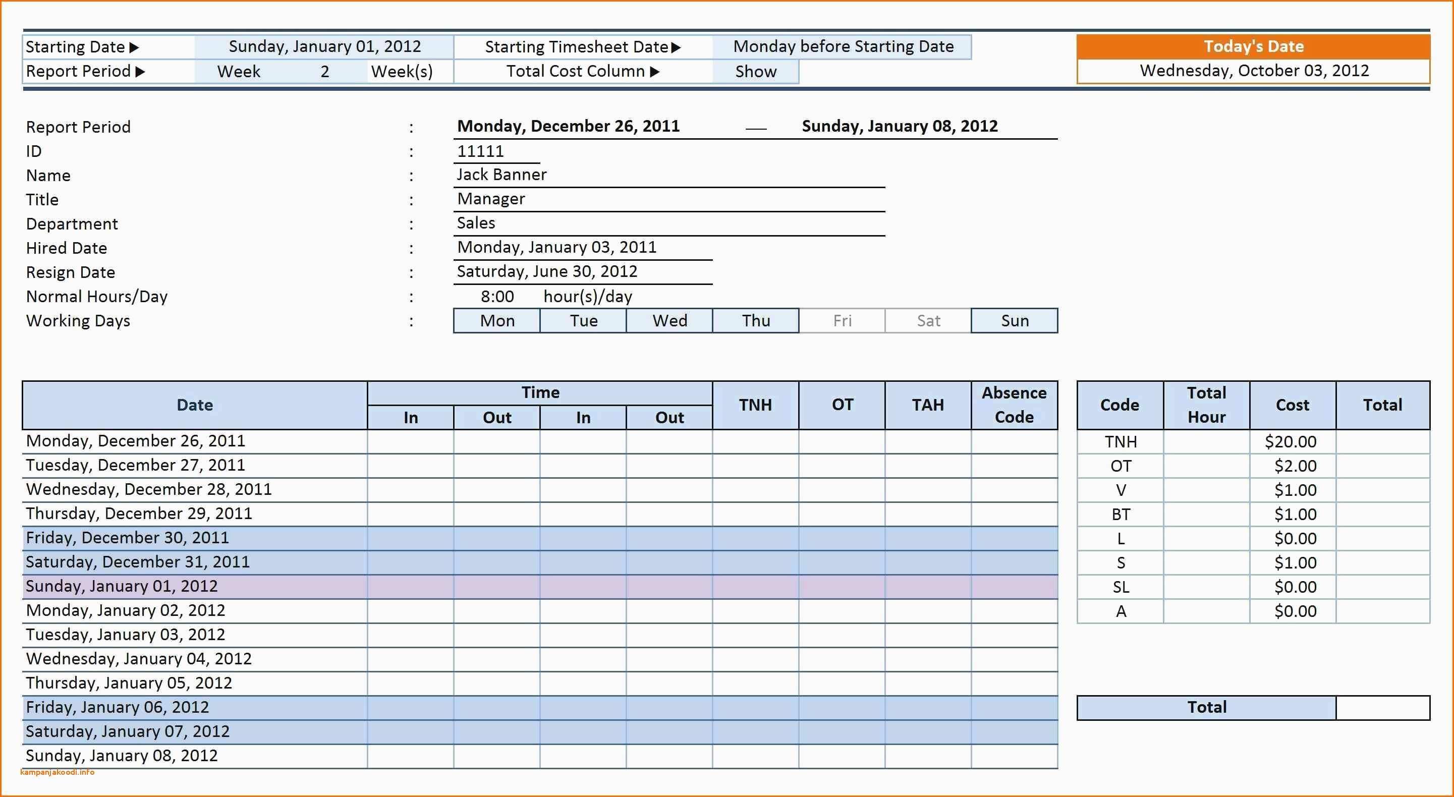 How To Track Employee Performance Spreadsheet Spreadsheet