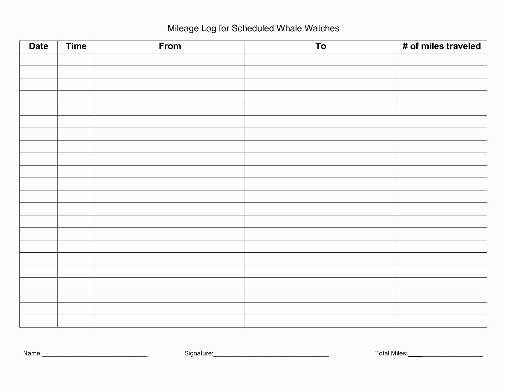 Ifta Excel Spreadsheet With Ifta Spreadsheet Mileage Sheet