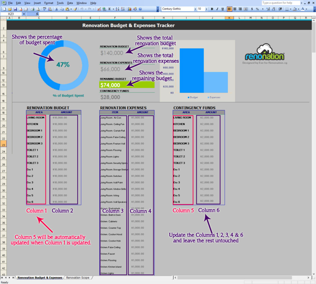 Interior Design Budget Excel Spreadsheet Spreadshee