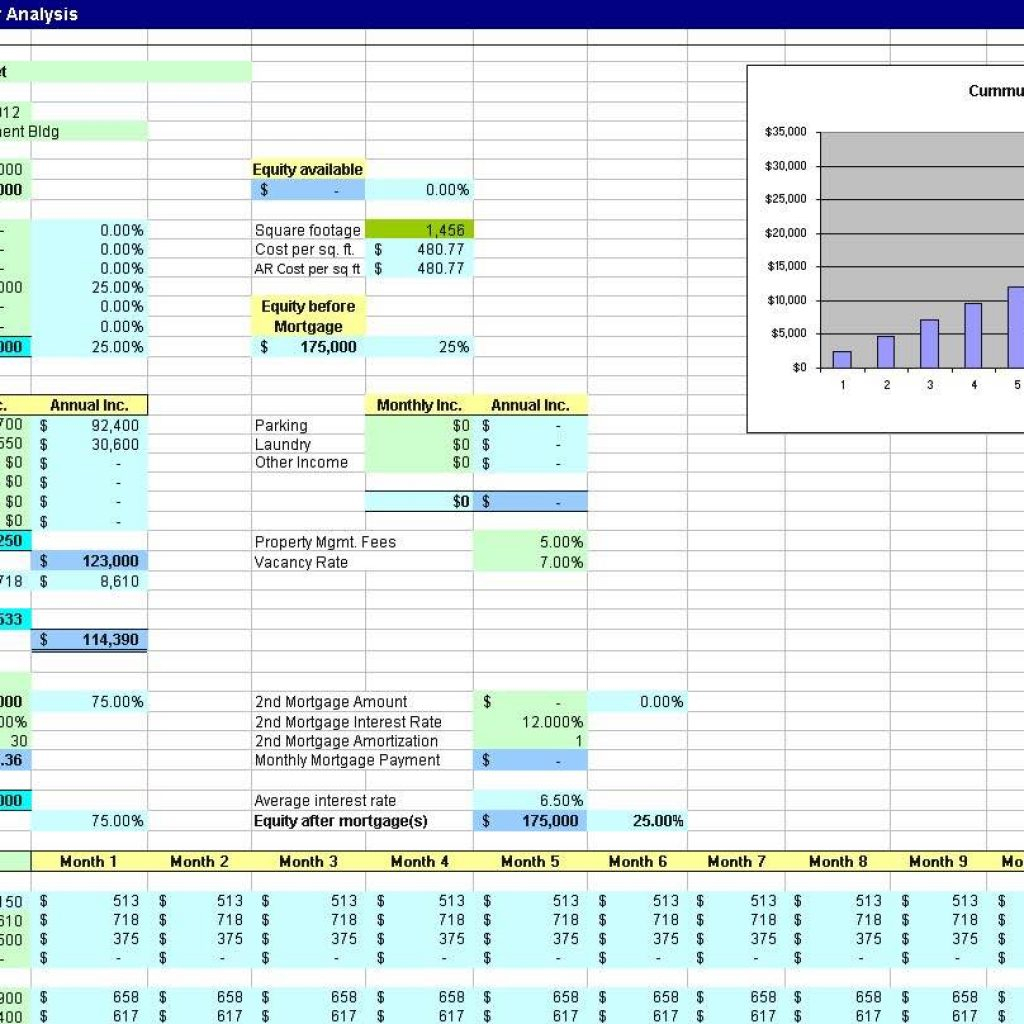 Investment Property Cash Flow Spreadsheet