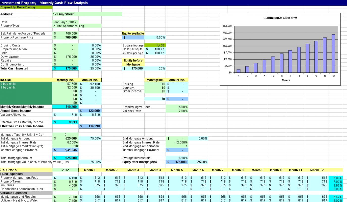 Investment Property Spreadsheet Excel Inside Real Estate
