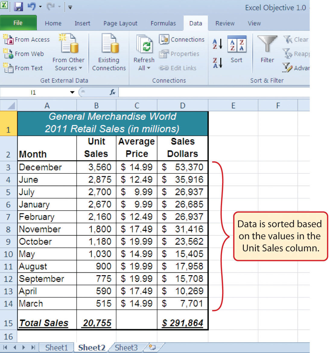 Ip Address Tracking Spreadsheet Template Inside Inventory