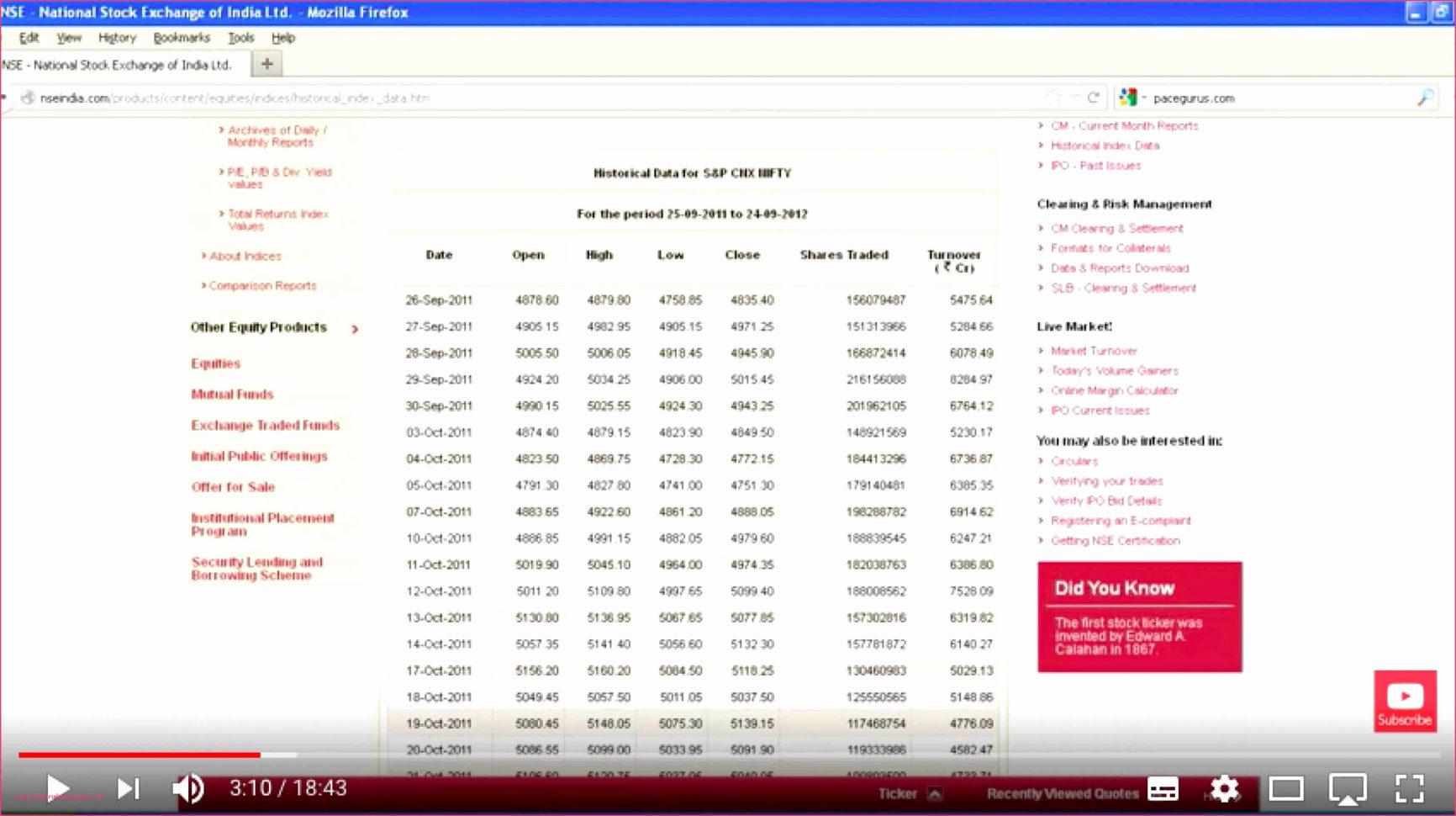 Itemized Spreadsheet Spreadshee Itemized List