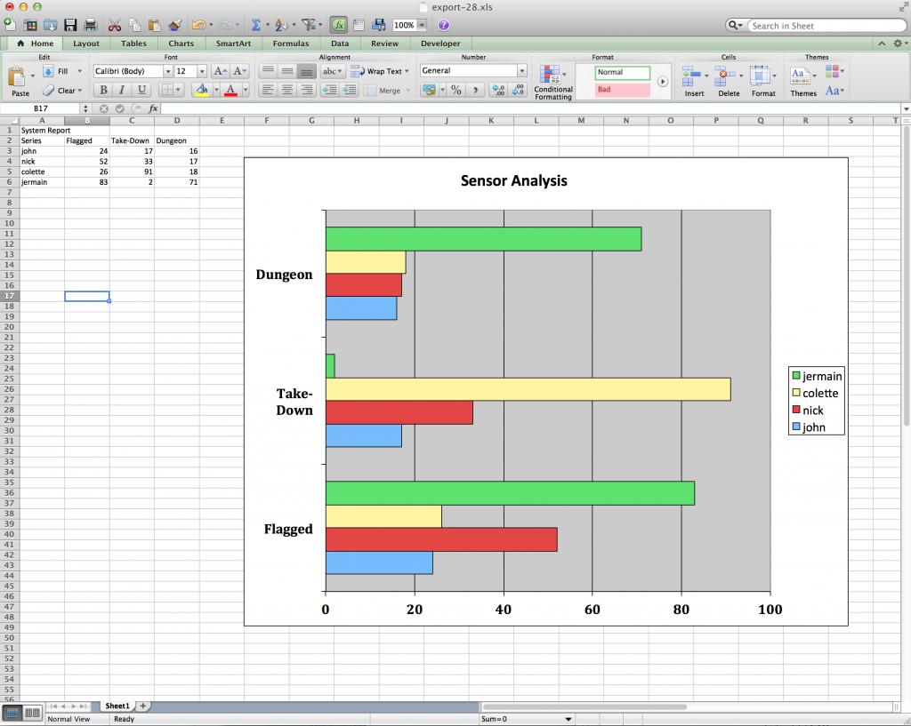 Java Spreadsheet Within Java Spreadsheet Aljererlotgd Db