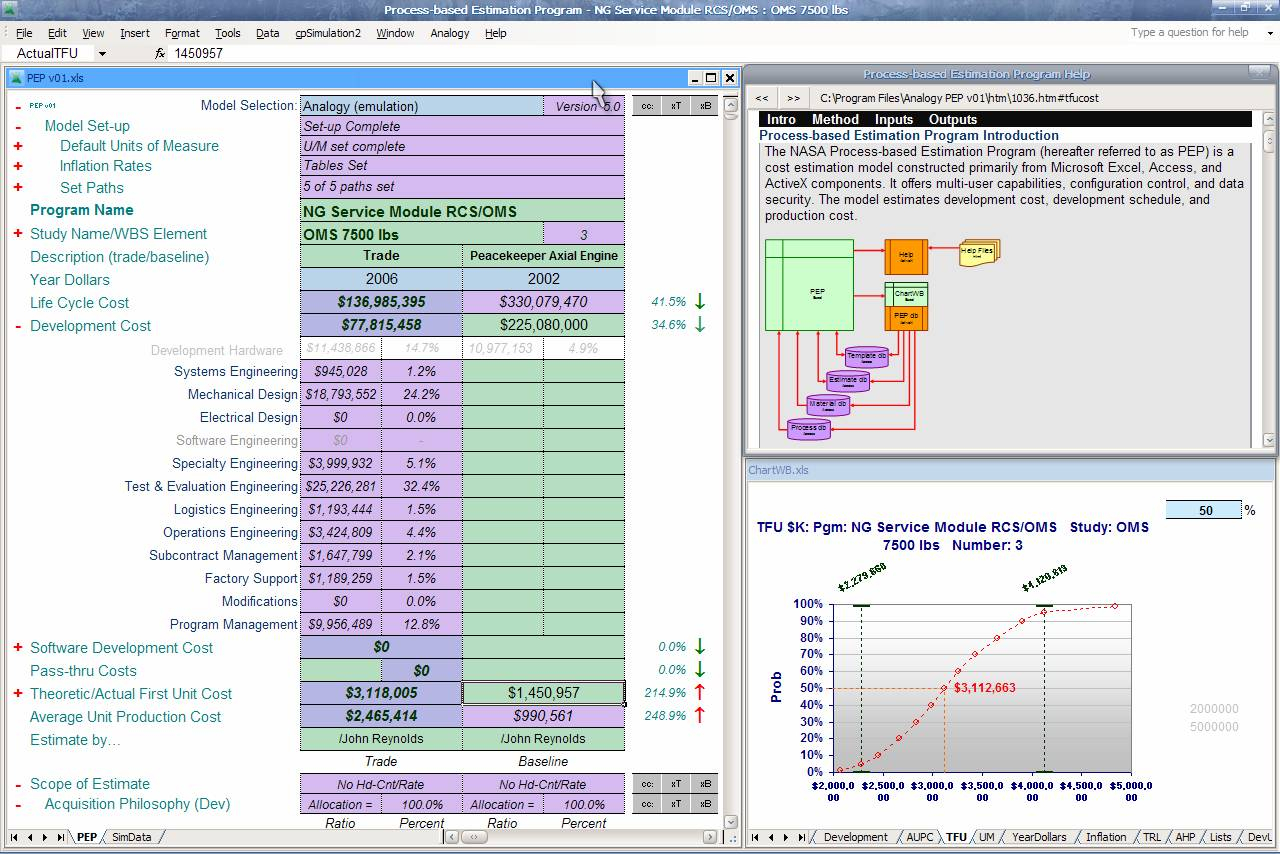Life Cycle Costysis Excel Spreadsheet For Propulsion