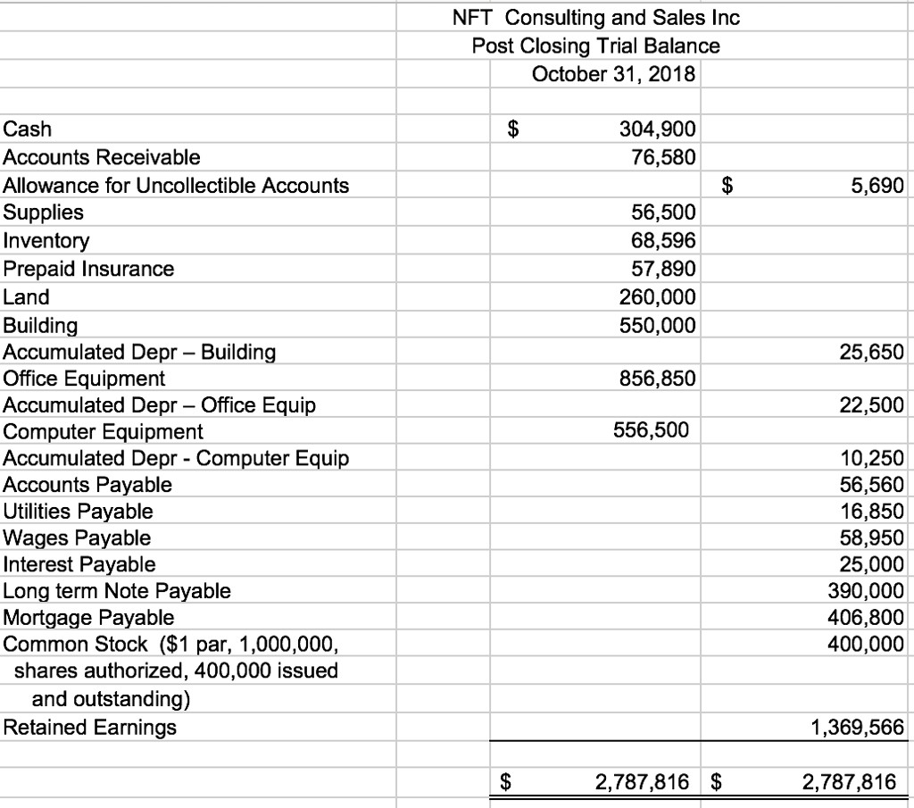 Llc Accounting Spreadsheet With Regard To Llc Accounting