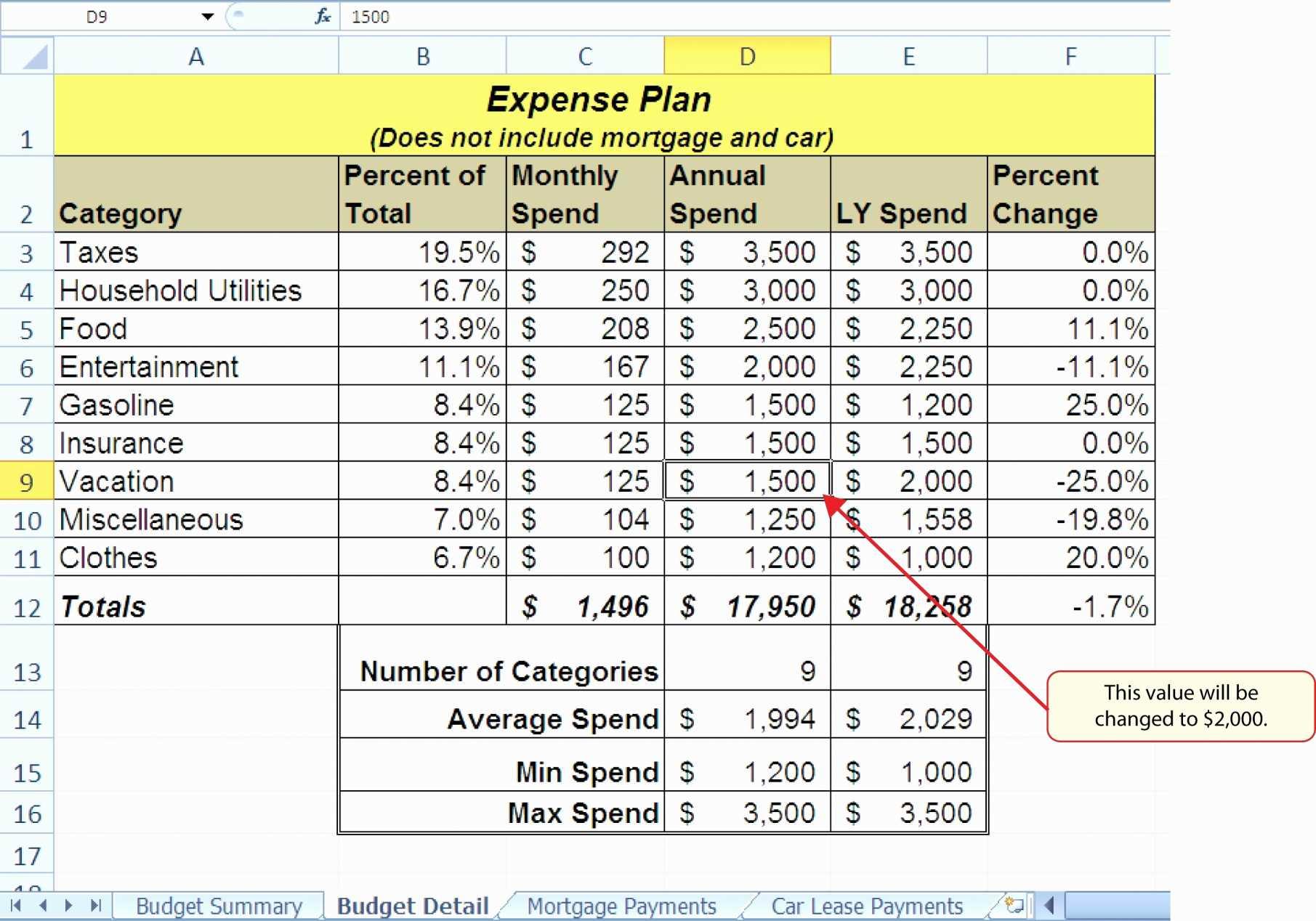 Loan Spreadsheet Template Within Car Loan Spreadsheet Auto