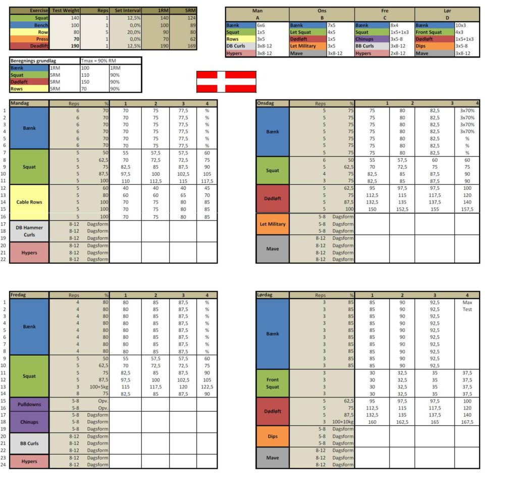 Madcow 5x5 Spreadsheet Excel With Madcow 5 5 Spreadsheet